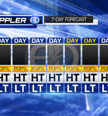 7day_Doppler