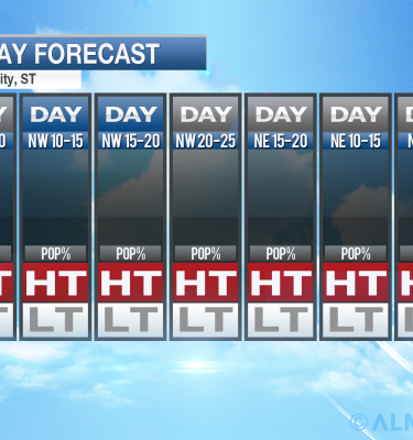 7Day_WFAA